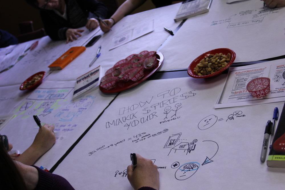 Sketchnote Workshop with Red Privet UX Team -