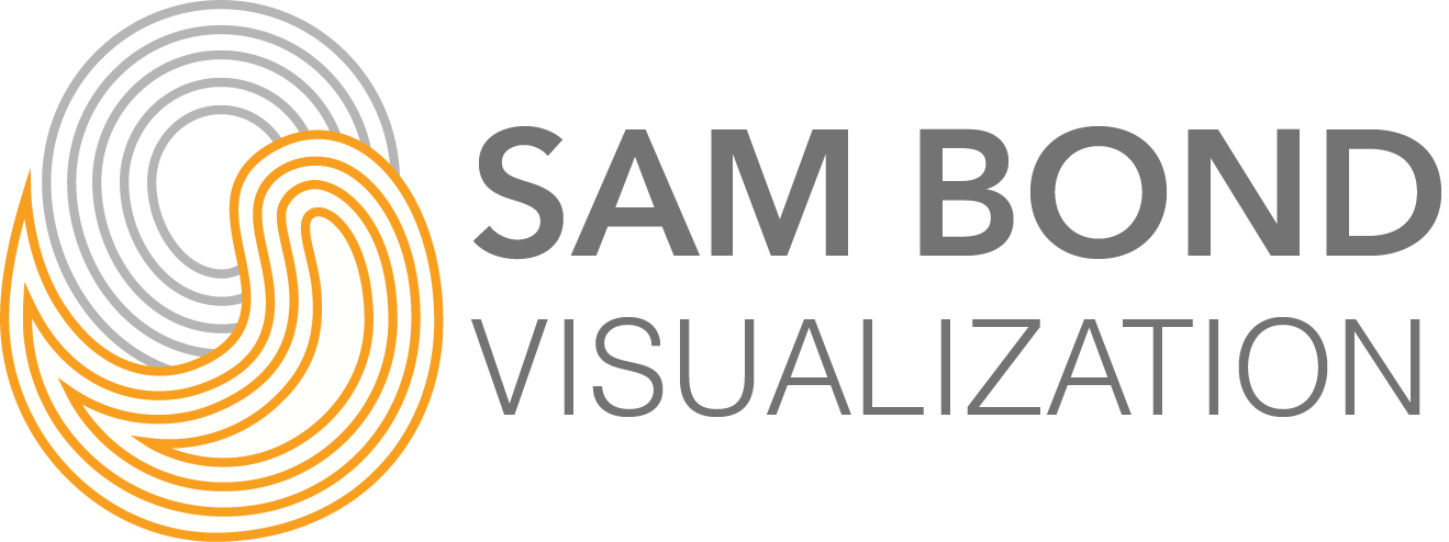Sam Bond Visualization