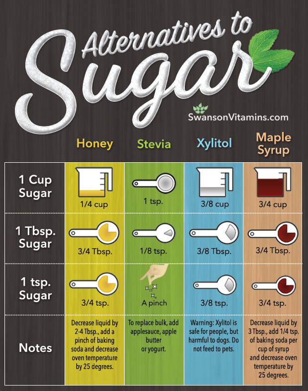 sugaralternatives-new.jpg