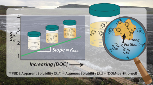 """Graphical abstract for my ES&T paper entitled, """"Partitioning of Polybrominated Diphenyl Ethers to Dissolved Organic Matter Isolated from Arctic Surface Waters"""""""