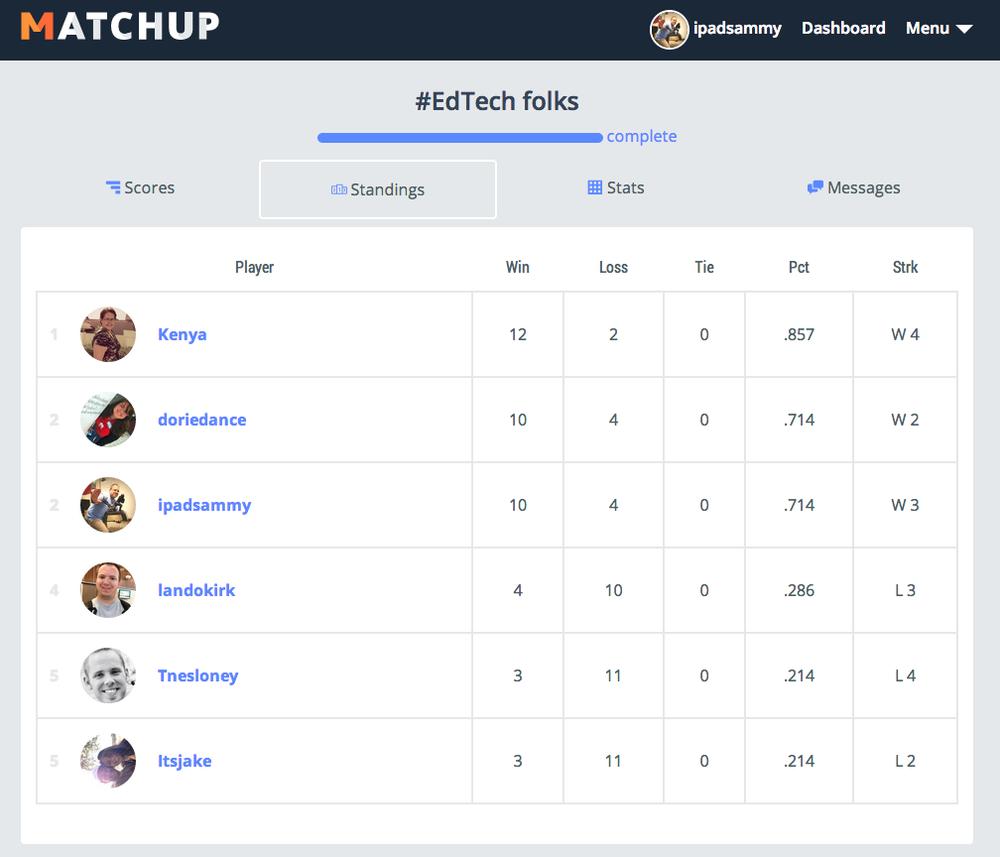 Individual Matchup Screen