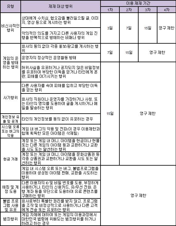 게임서비스이용약관_20131231.png