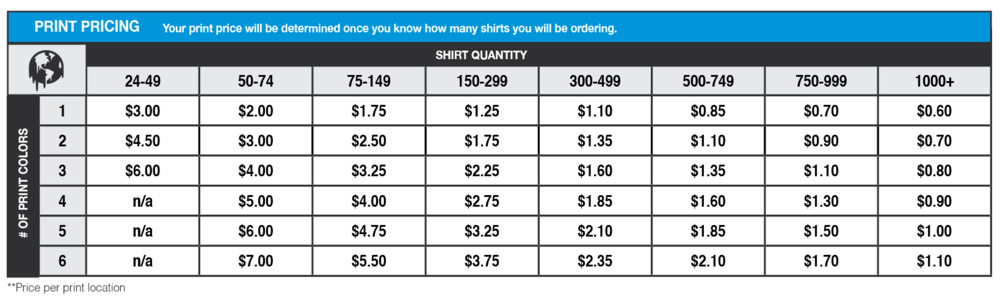 Note:   Your Print Price is determined by the number of your shirts you order. It is also determined by the number of print colors you are getting in each location.