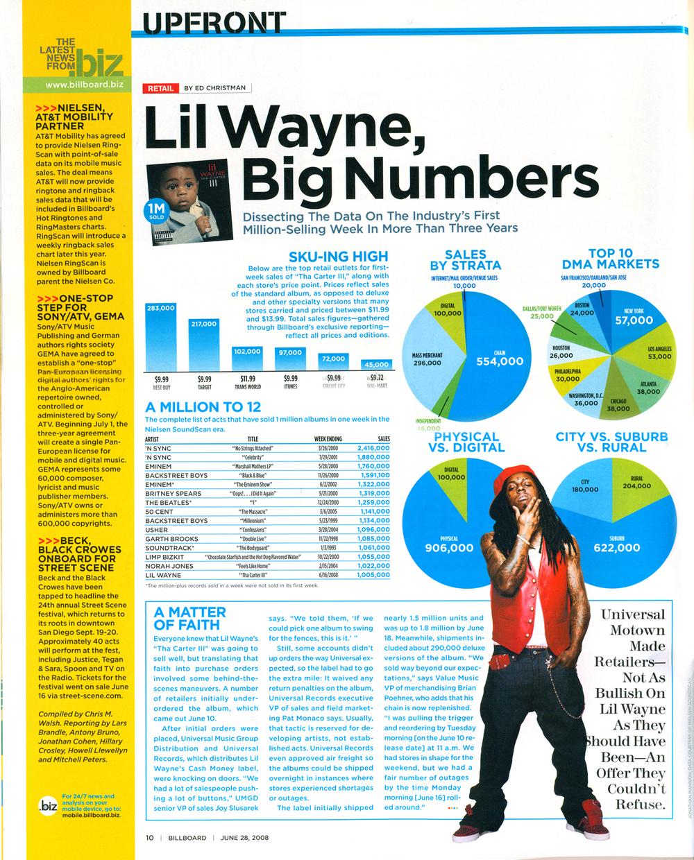 BB_LilWayne Full page.jpg