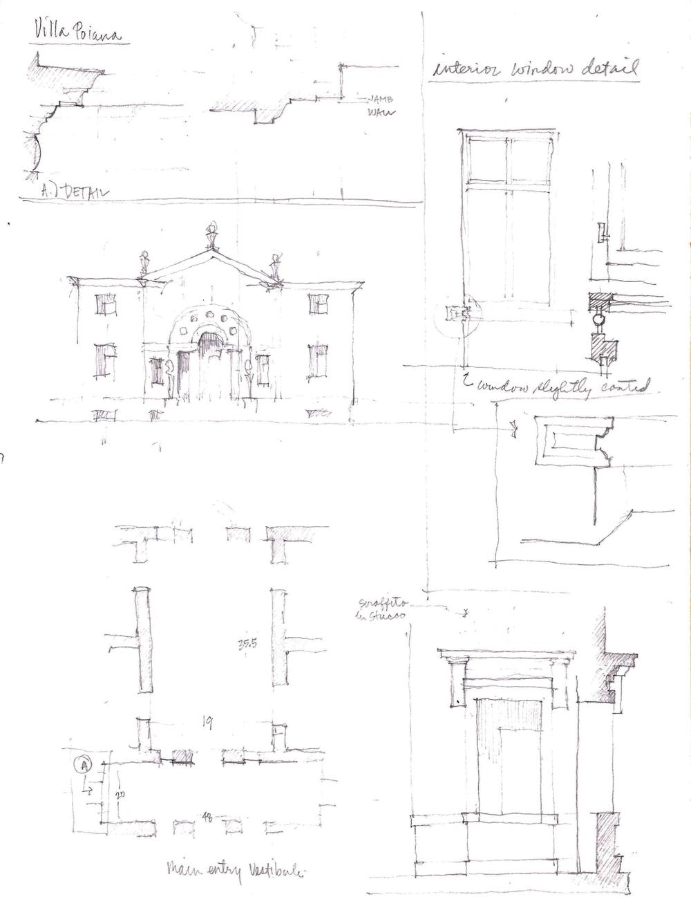 Villa Poiana, Palladio