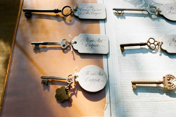 Rsutic Metallic Keys.jpg