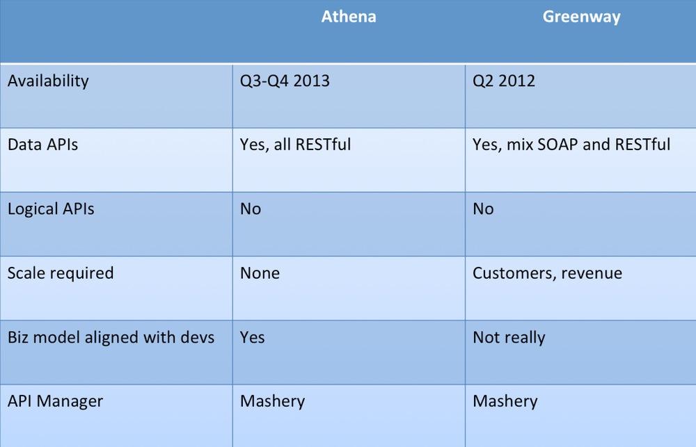 Athena vs Greenway 10.39.09 PM.JPG