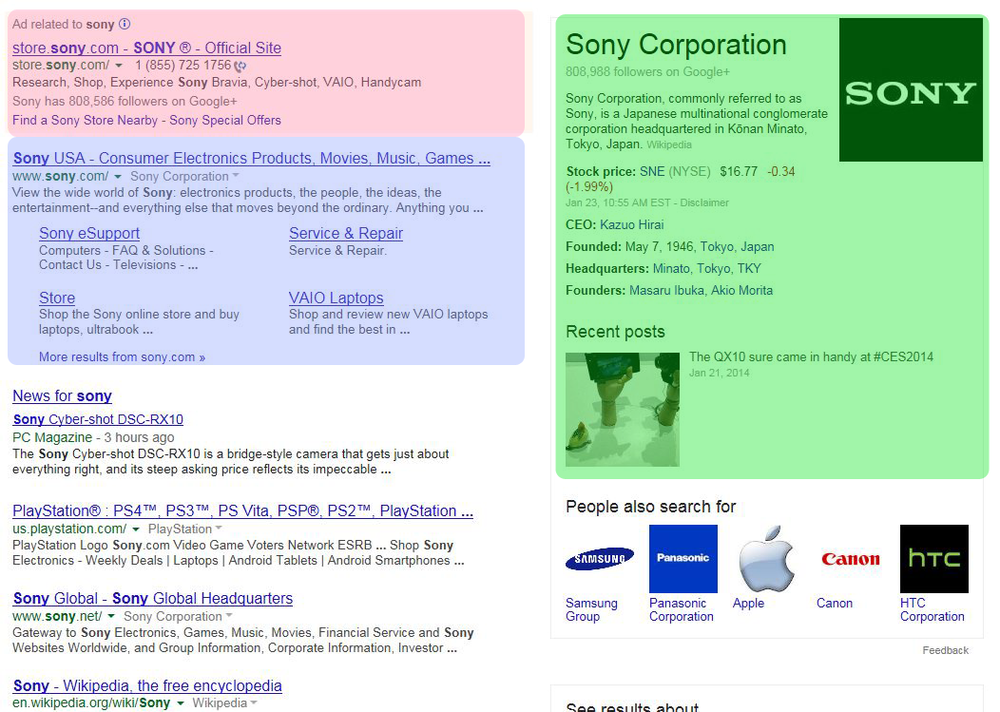 Sony's Search Engine Real Estate
