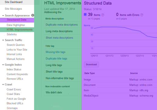 HTML Tag and Structured Data Insights from Webmaster Tools