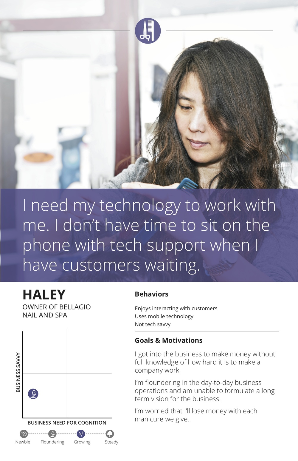 Merchant personas socialilzation poster_Haley.jpg