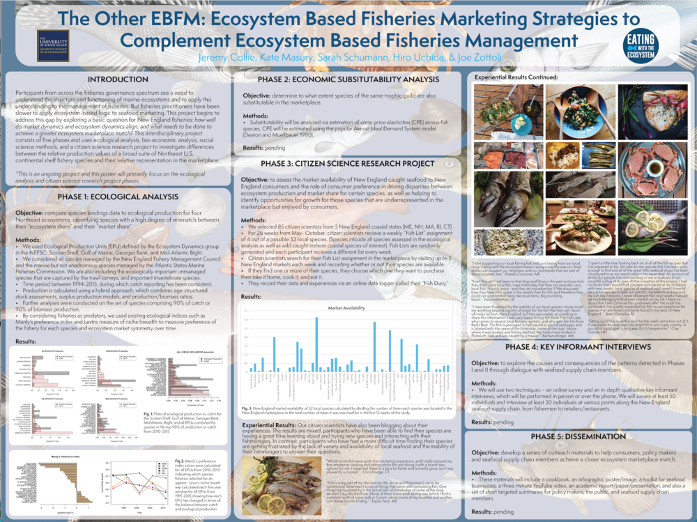 Poster presented by Kate Masury at that annual American Fisheries Society (AFS) Conference in Tampa in August