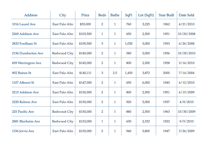 Cilff Blog Tables.004.jpg