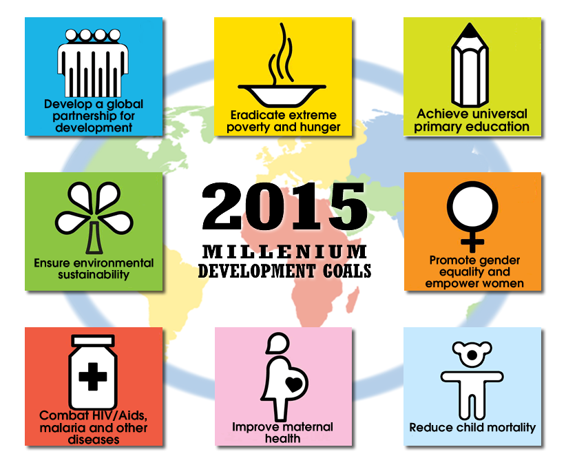 millenium development goals.png