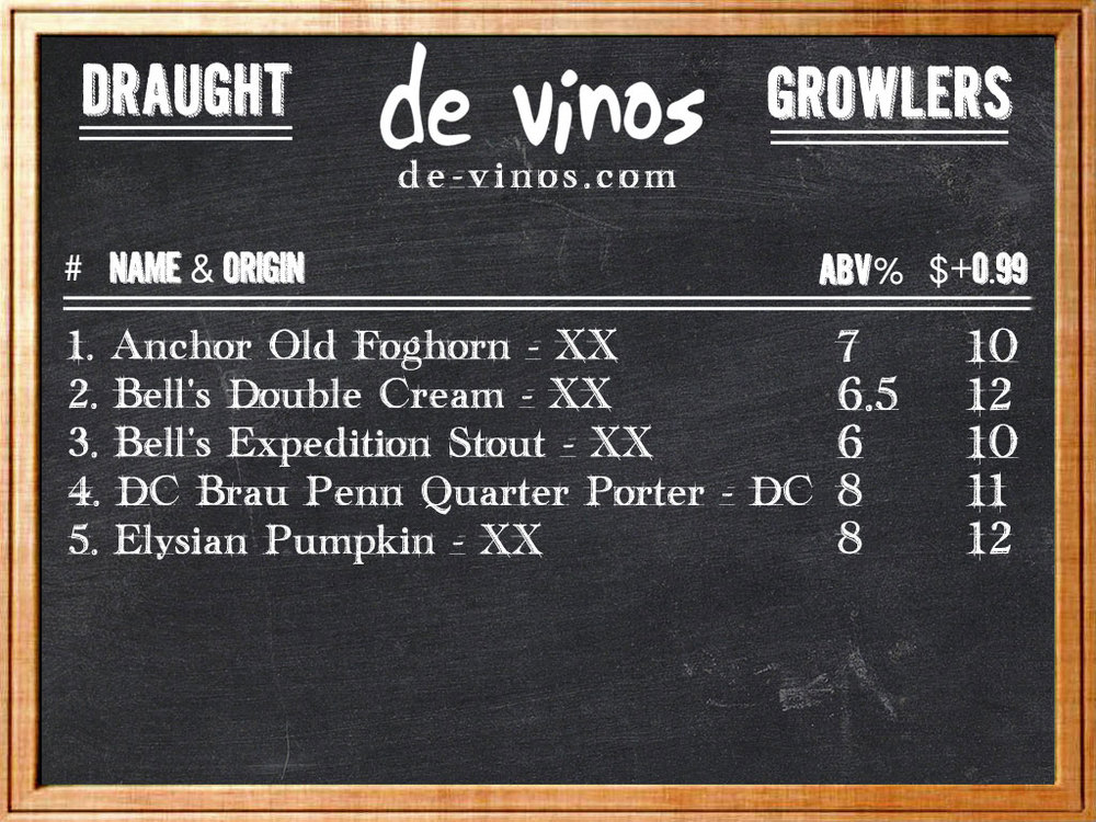Devinos---Chalkboard-Growlers.jpg