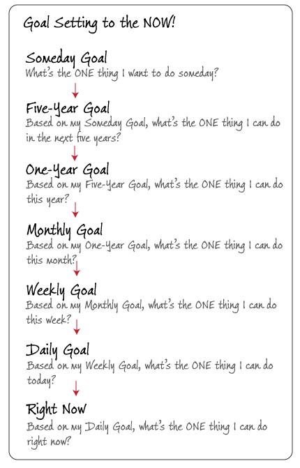 Goal_Setting01.png