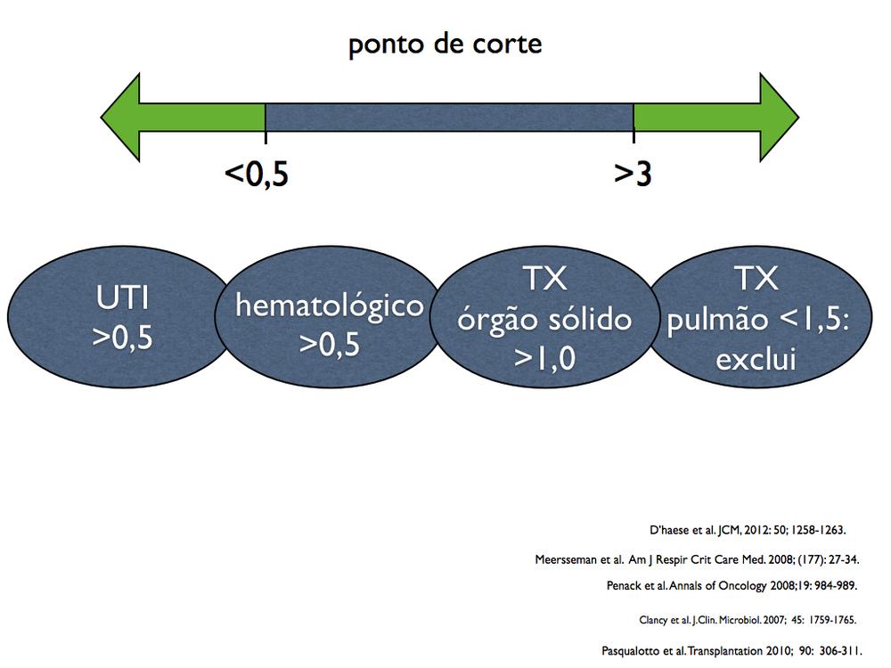 galactomanana em amostras respiratórias 2012.050.jpg