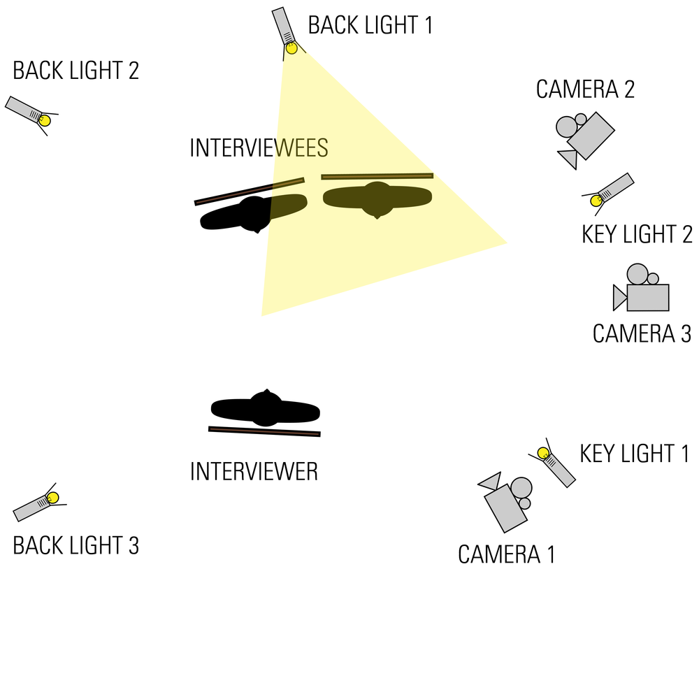 3CAMERA_1+2INTERVIEW_5LIGHTS_BACKLIGHT1_ON.png