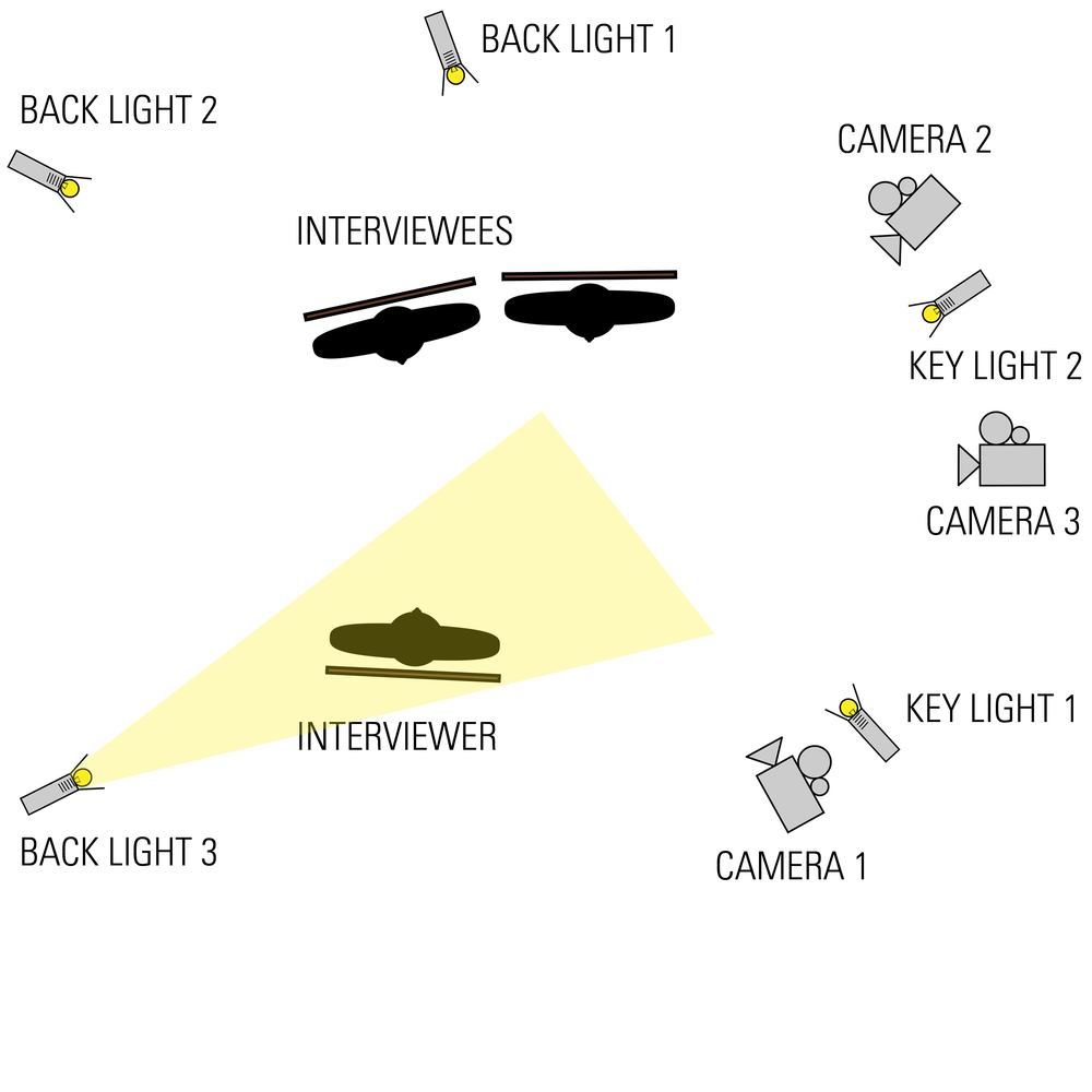 3CAMERA_1+2INTERVIEW_5LIGHTS_BACKLIGHT3_ON.png