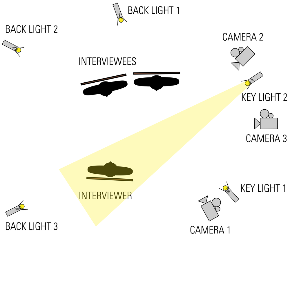 3CAMERA_1+2INTERVIEW_5LIGHTS_KEYLIGHT2_ON.png