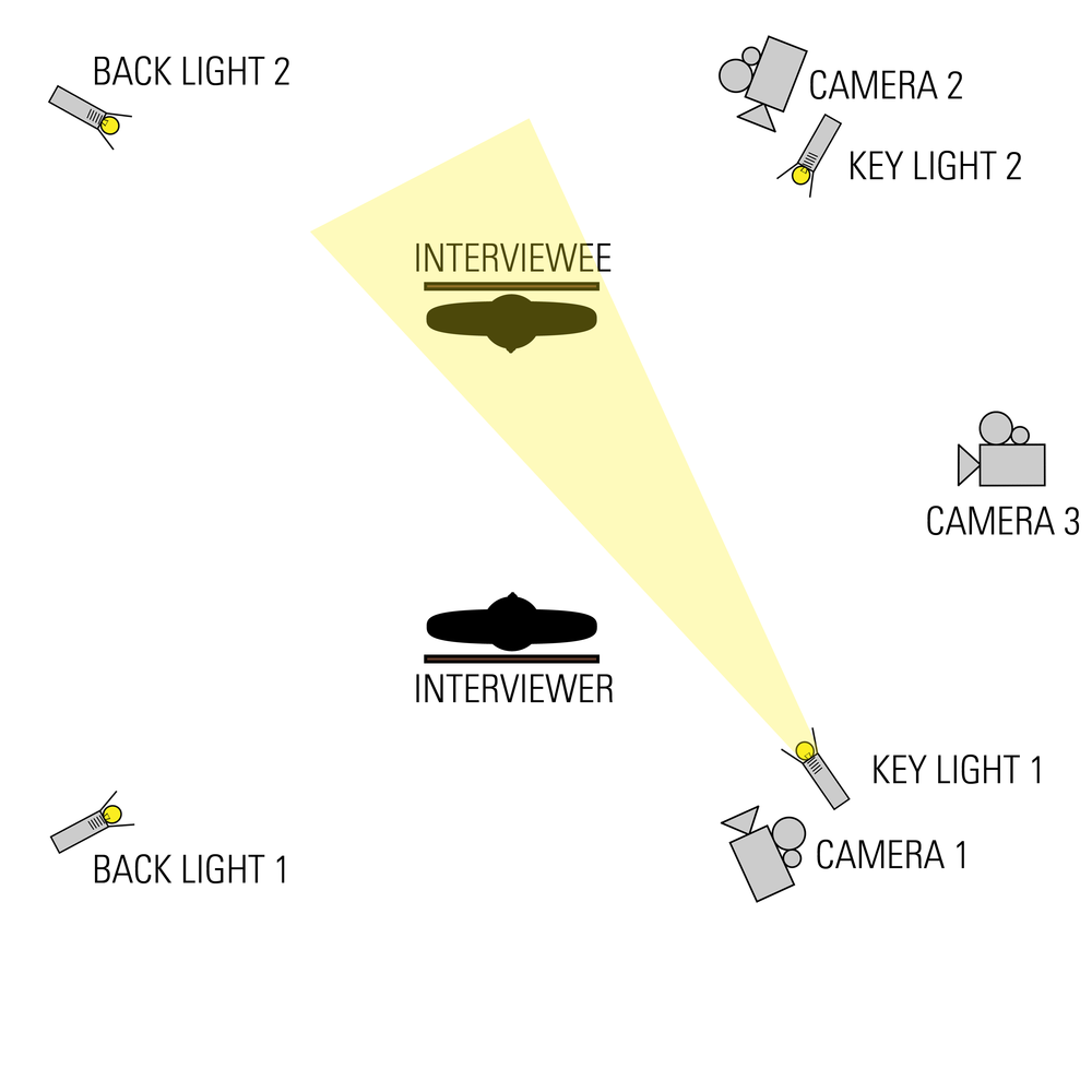 3CAMERA_2INTERVIEWEE_4LIGHTS_KeyLight1_ON.png
