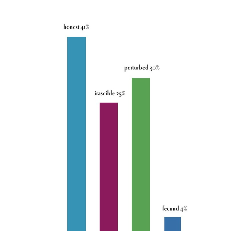 chart_june_01-jpg