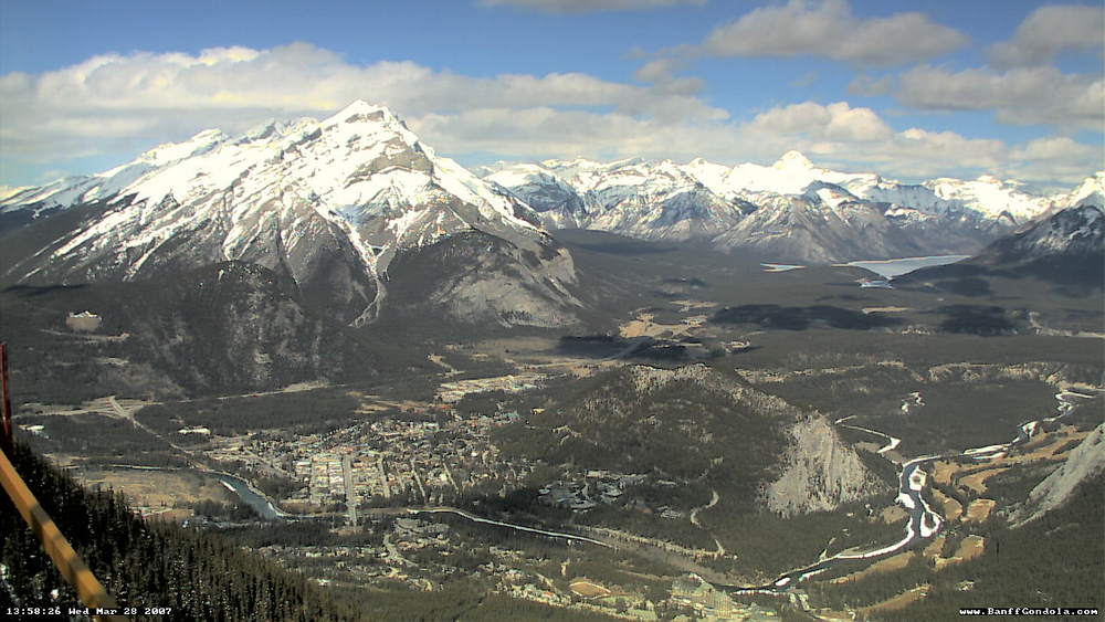 Inspiration photo: Town of Banff