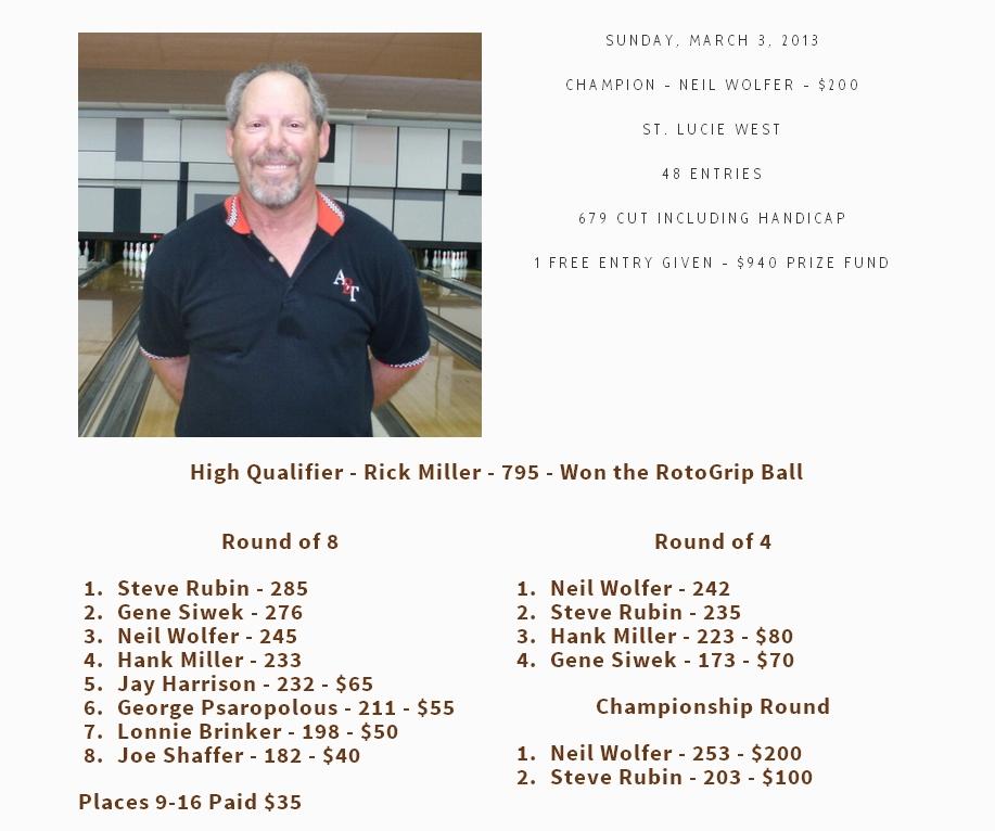 03-03-2013 Results.jpg