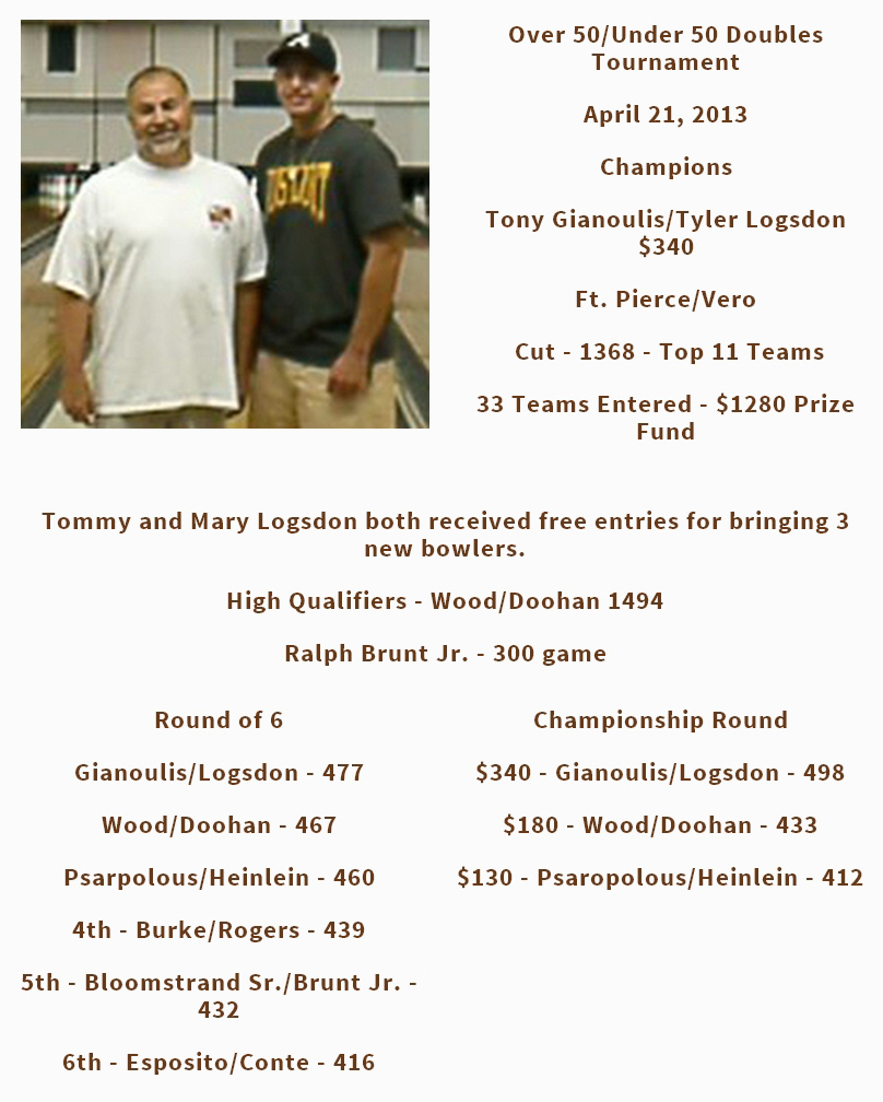 4-21-2013-Doubles-Results.jpg