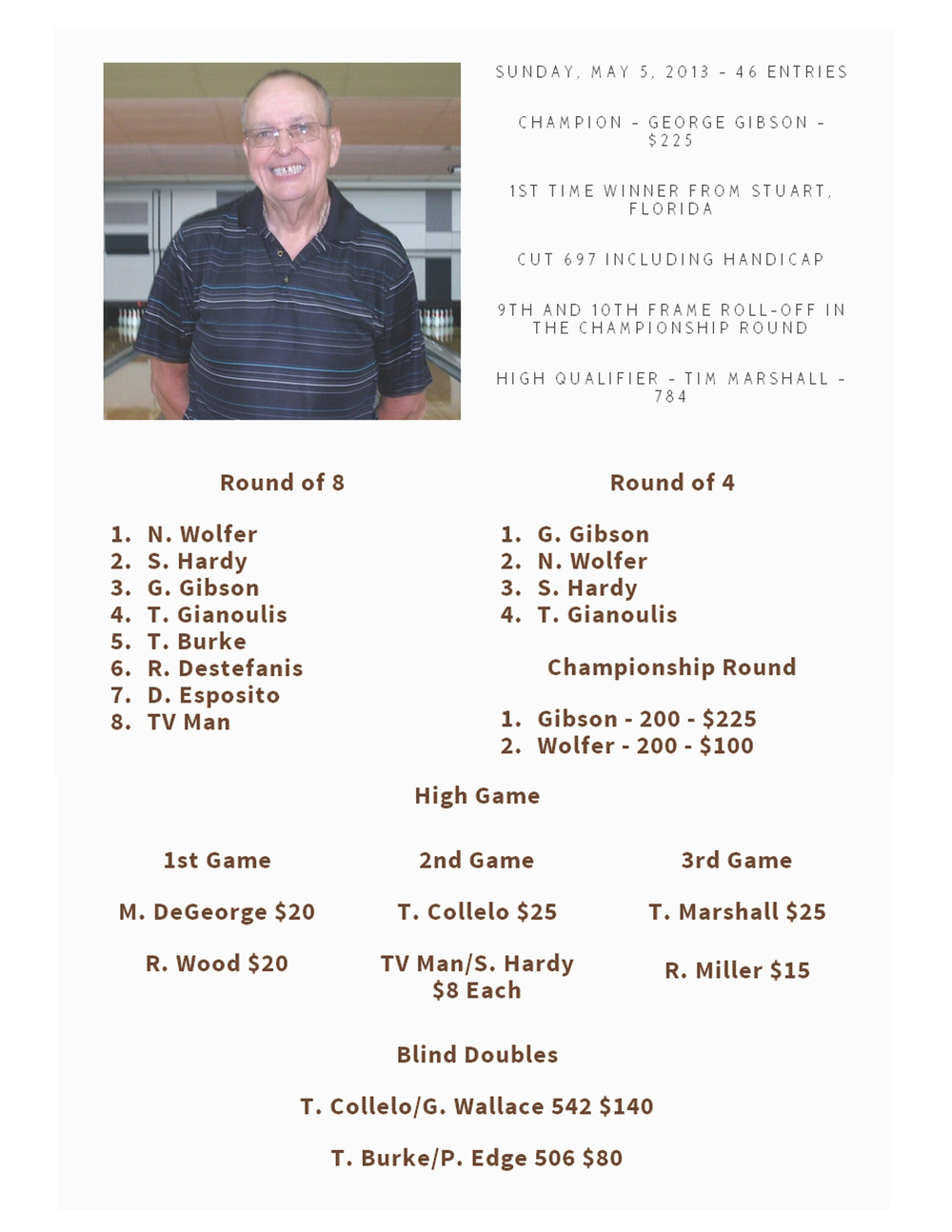 05-05-2013 Complete Singles Results.jpg