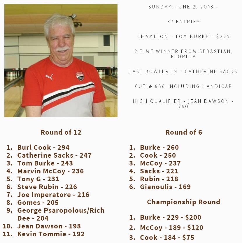 06-02-2013 Singles Results Large.jpg