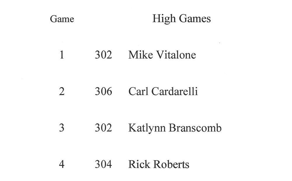12-02-18 High Games.jpg