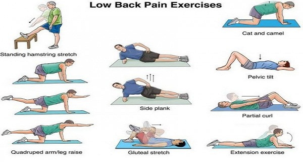 Each Person Needs Specialized Care For Recovery Below Are Several Stretches That I Found Incredibly Helpful Cheers To Your Healthy Back