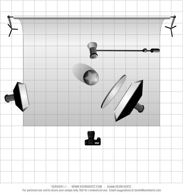LightingSetup.jpg