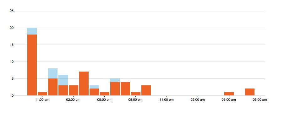 Screen Shot 2013-10-29 at 8.02.00 AM