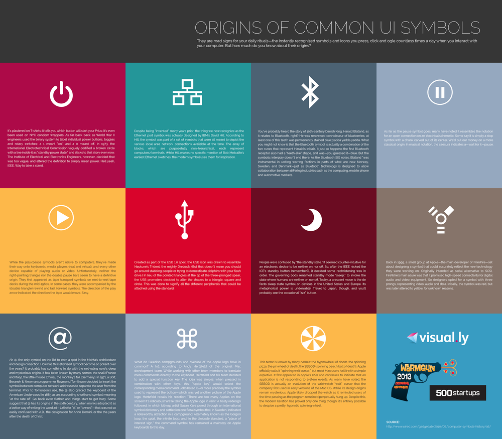 The origins of many common User Interface symbols, including USB, Bluetooth, Power, Pause, etc.