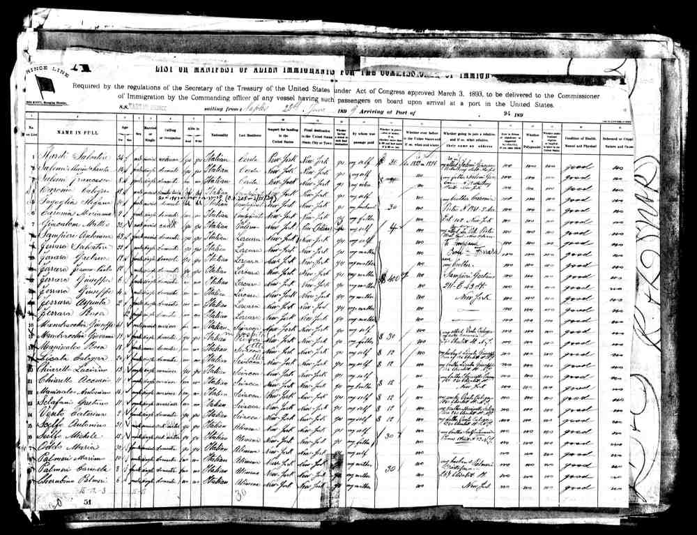 Passenger list forMaria Oddo, Mariano Palmieri, Carmela PalmieriandCherubina Palmieri,why Maria Oddo listed without her married name unk? The Tartar Prince arrive on Jul. 09, 1899 from Naples. Listed that Maria is to see husband Cristofaro Palmieri living at 267 Elisabeth St. new York.