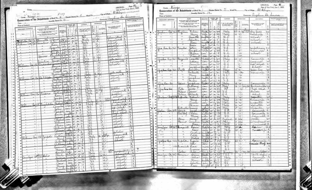 1925 Census Pinto Milano.jpg