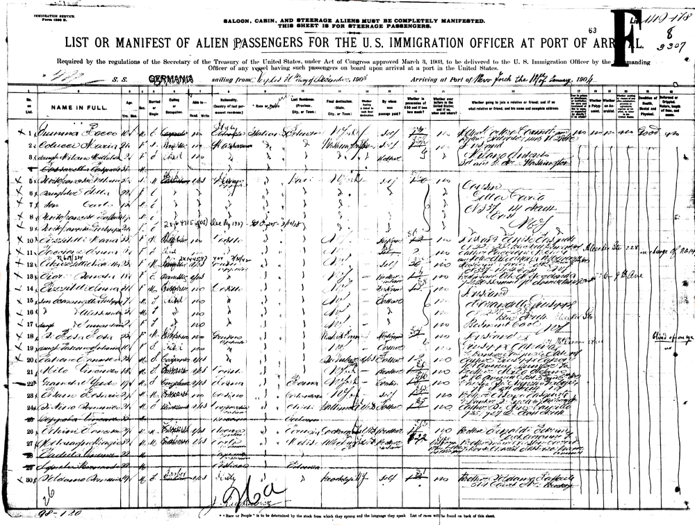 1904 Pass List Maria Colucci and Maggie 1904.jpg
