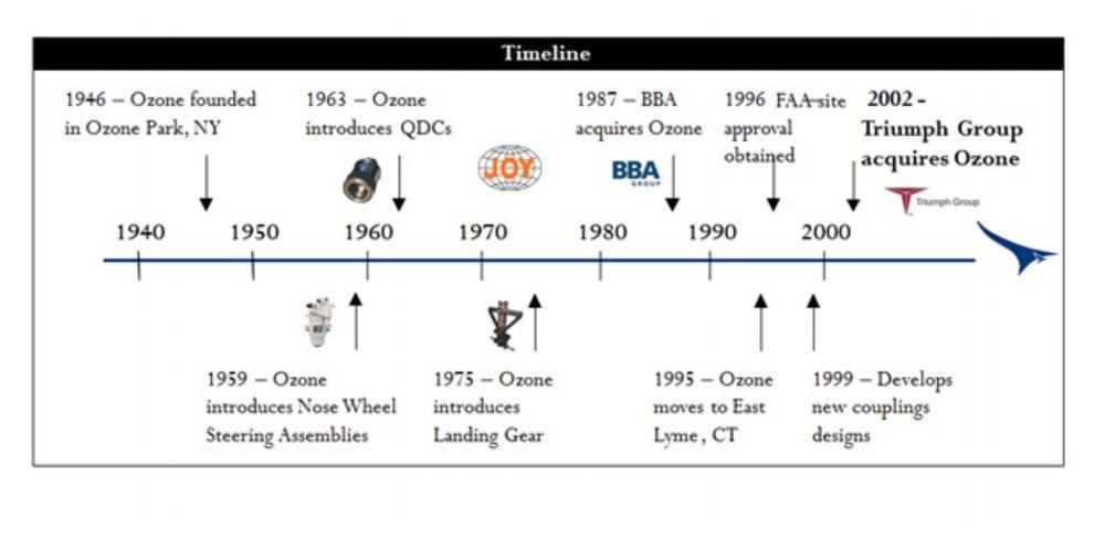 Oz history.jpg