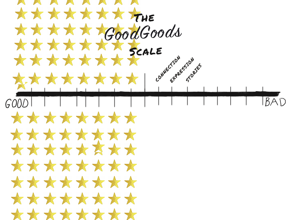 (37)GOOD GOOD SCALE - GOOD2.png