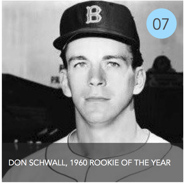 DON SCHWALL GRAPHIC.jpg