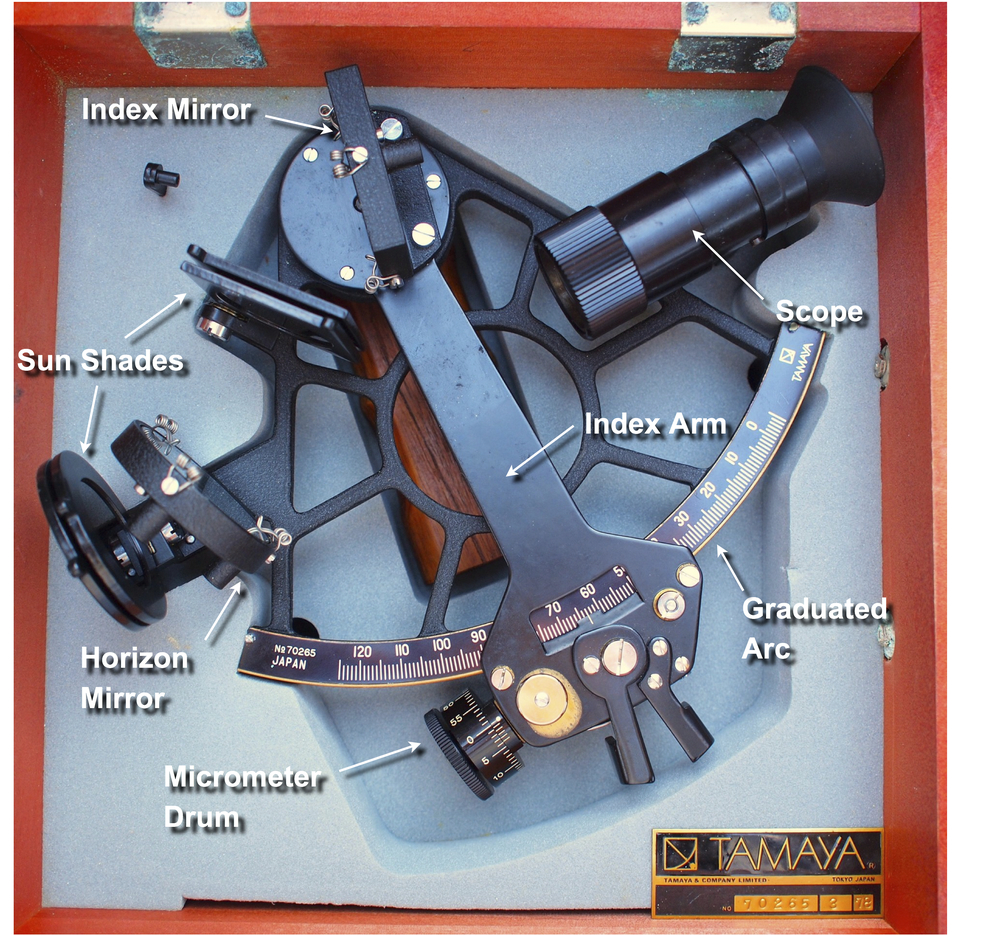 Parts of the sextant