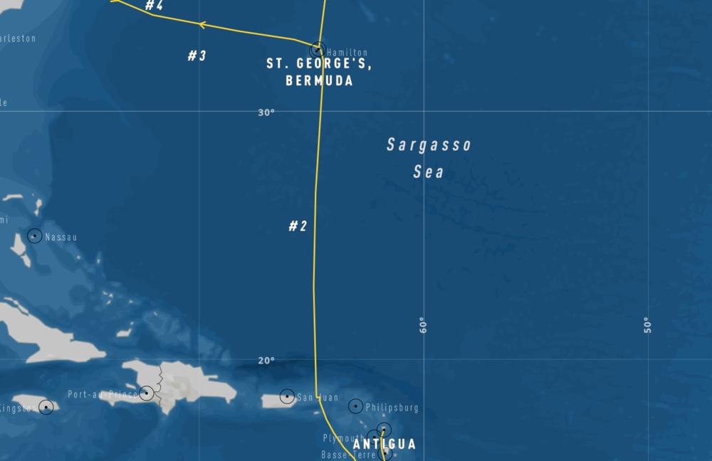 2020 Carib-Bermuda