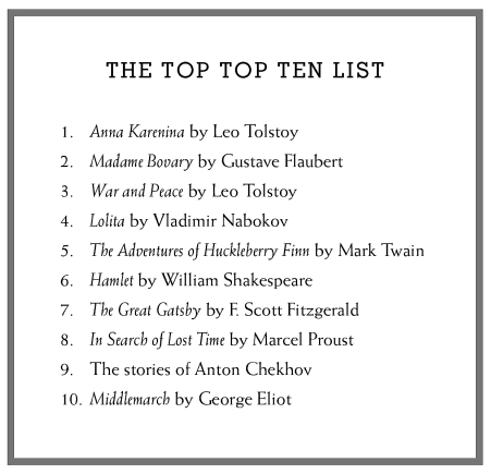 top ten books.png