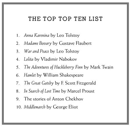 top ten books.png