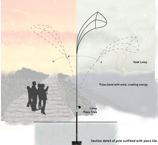 Pole Section.jpg