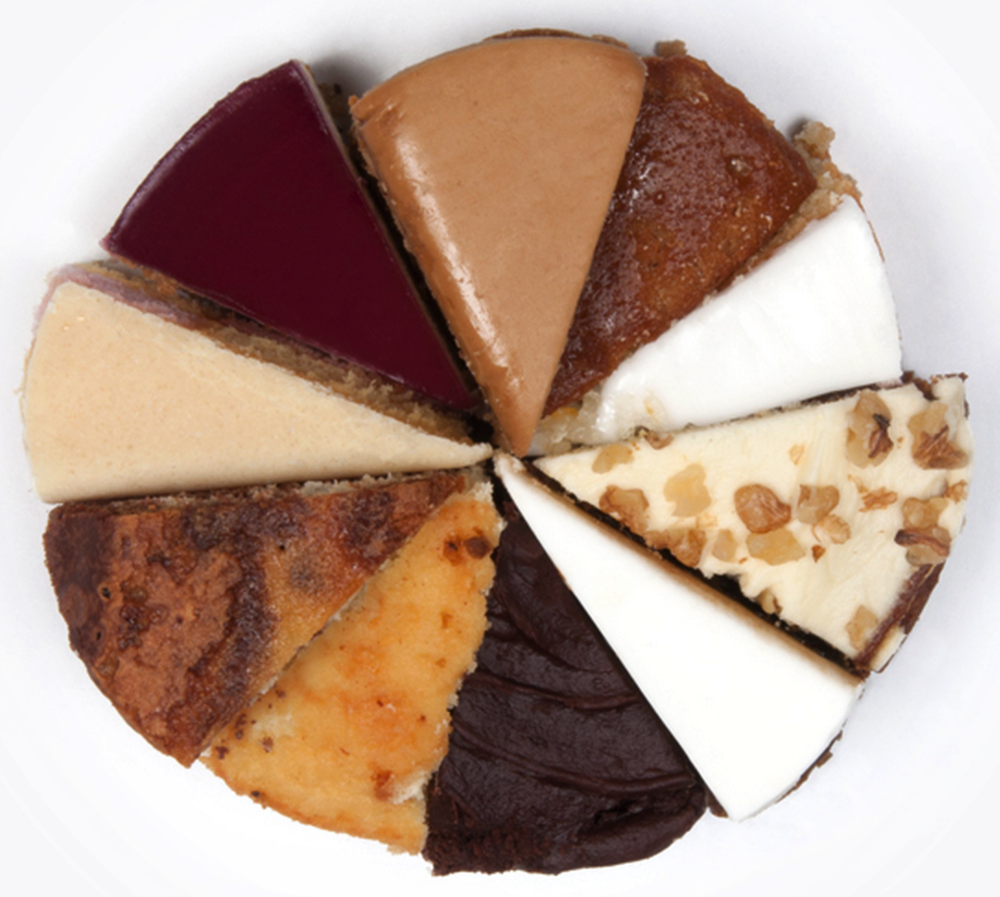 Mmm cake! Click the image to find out what's in a slice.