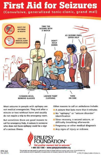 First Aid For Seizures Tonic-Clonic.JPG