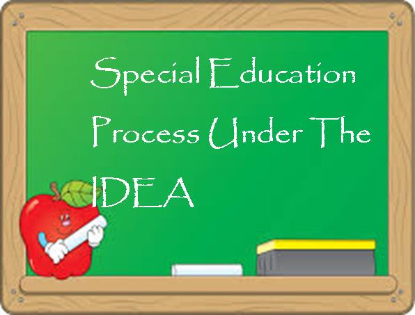 special education process under idea.jpg