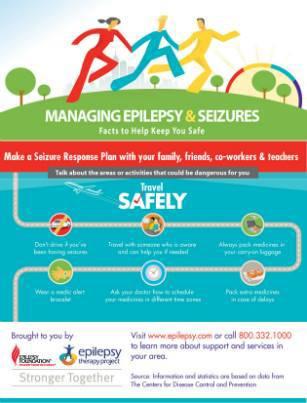 managing epilepsy & seizures.jpg